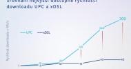 UPC od zítřka s novými internetovými tarify. Bude v nich i TV…